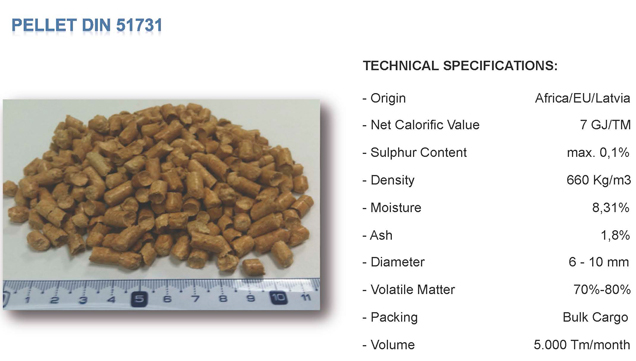 biomass-products-catalog_Pagina_03